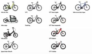 Choix des vélos proposés par electrobike